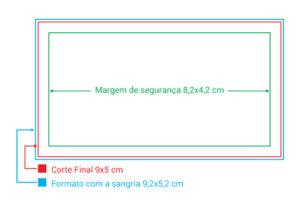 margem-de-seguranc%cc%a7a-e-sangria